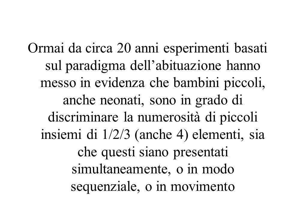 Ormai da circa 20 anni esperimenti basati sul paradigma dellabituazione hanno messo in evidenza che bambini piccoli, anche neonati, sono in grado di discriminare la numerosità di piccoli insiemi di 1/2/3 (anche 4) elementi, sia che questi siano presentati simultaneamente, o in modo sequenziale, o in movimento