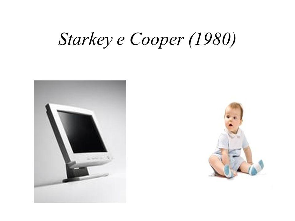 Starkey e Cooper (1980)