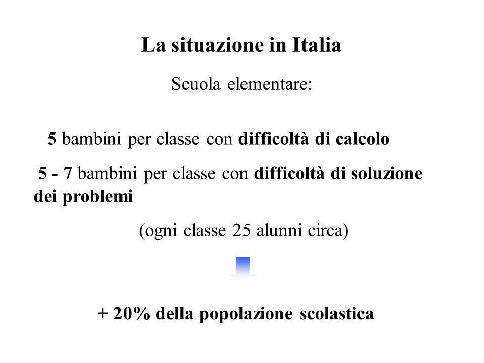 La situazione in Italia Scuola elementare: 5 5 bambini per classe con difficoltà di calcolo 5 - 7 bambini per classe con difficoltà di soluzione dei problemi (ogni classe 25 alunni circa) + 20% della popolazione scolastica