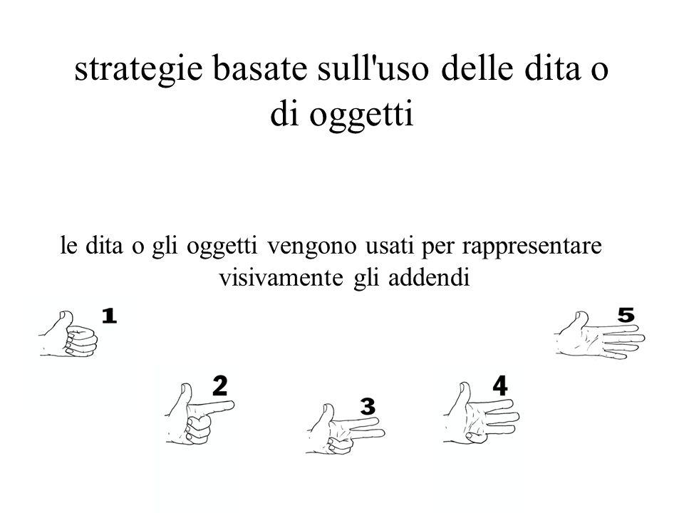 strategie basate sull'uso delle dita o di oggetti le dita o gli oggetti vengono usati per rappresentare visivamente gli addendi