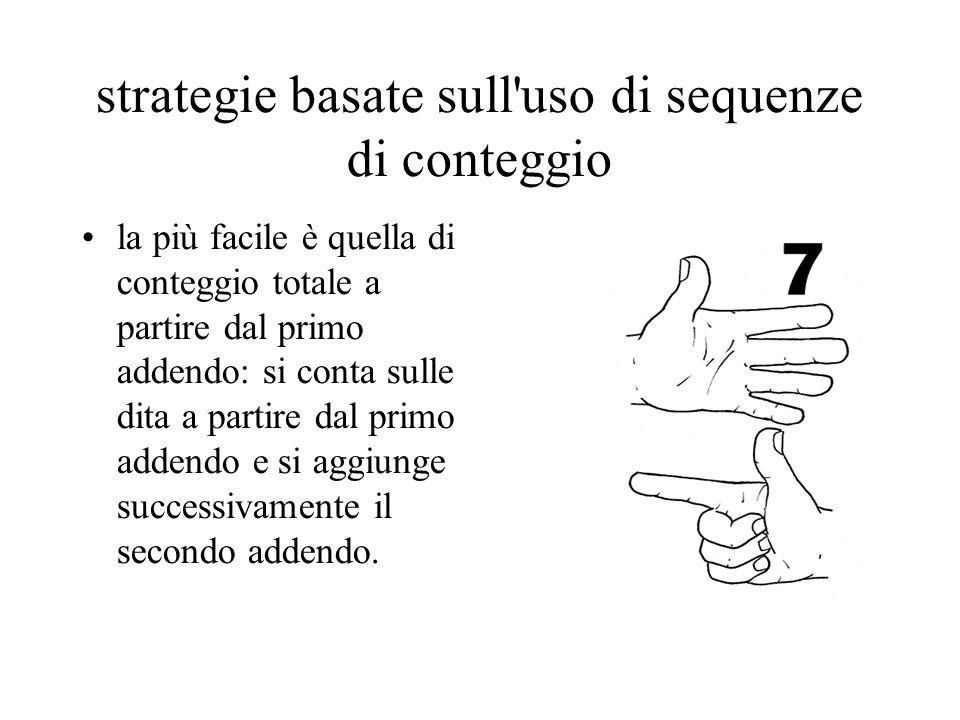 strategie basate sull'uso di sequenze di conteggio la più facile è quella di conteggio totale a partire dal primo addendo: si conta sulle dita a parti
