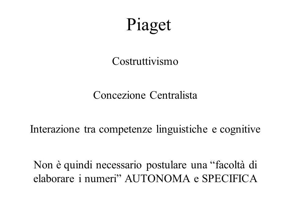 Piaget Costruttivismo Concezione Centralista Interazione tra competenze linguistiche e cognitive Non è quindi necessario postulare una facoltà di elaborare i numeri AUTONOMA e SPECIFICA