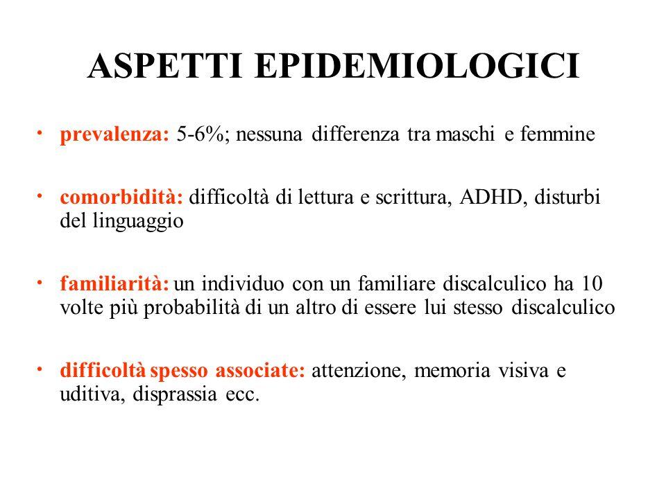 ASPETTI EPIDEMIOLOGICI prevalenza: 5-6%; nessuna differenza tra maschi e femmine comorbidità: difficoltà di lettura e scrittura, ADHD, disturbi del li
