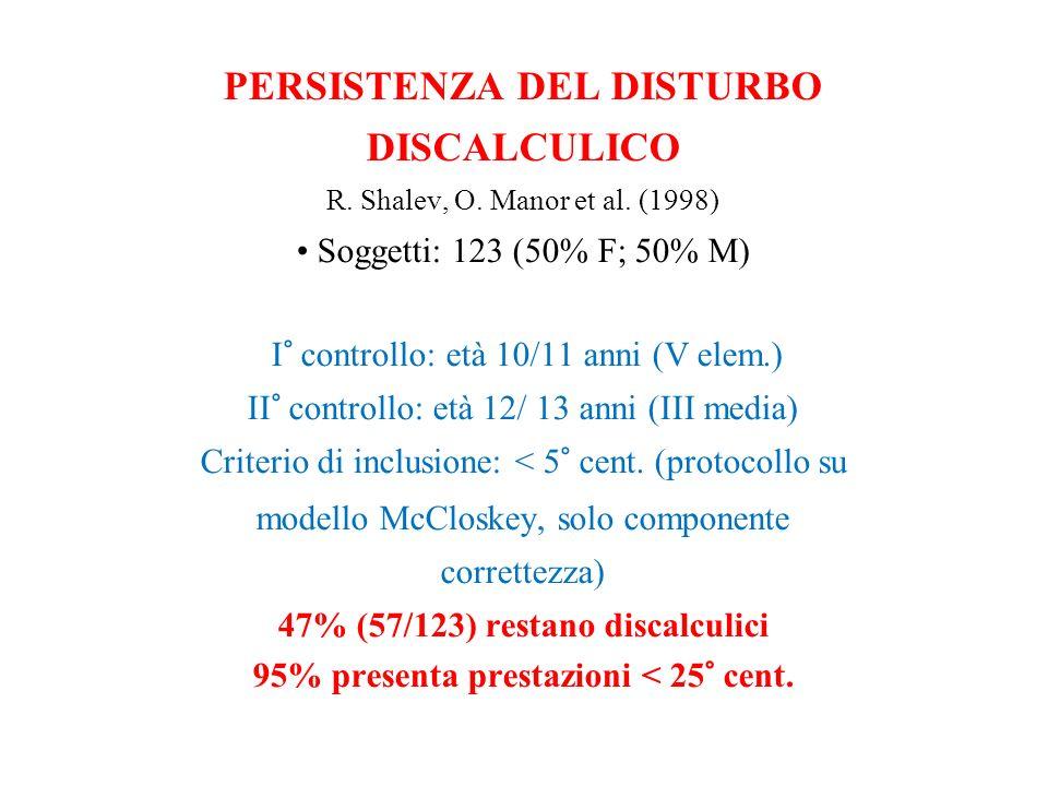 PERSISTENZA DEL DISTURBO DISCALCULICO R. Shalev, O. Manor et al. (1998) Soggetti: 123 (50% F; 50% M) I° controllo: età 10/11 anni (V elem.) II° contro