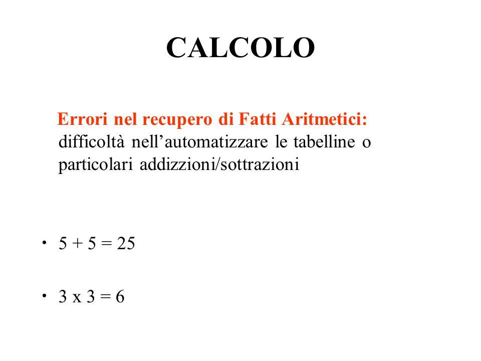 CALCOLO Errori nel recupero di Fatti Aritmetici: difficoltà nellautomatizzare le tabelline o particolari addizzioni/sottrazioni 5 + 5 = 25 3 x 3 = 6