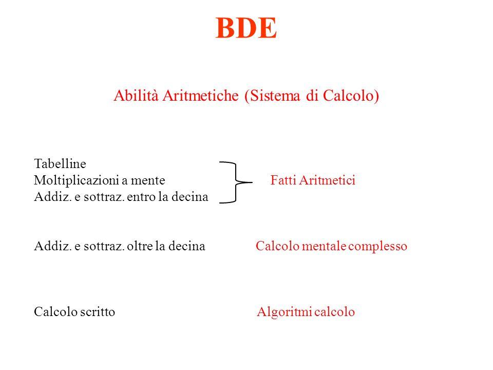 BDE Abilità Aritmetiche (Sistema di Calcolo) Tabelline Moltiplicazioni a mente Fatti Aritmetici Addiz. e sottraz. entro la decina Addiz. e sottraz. ol