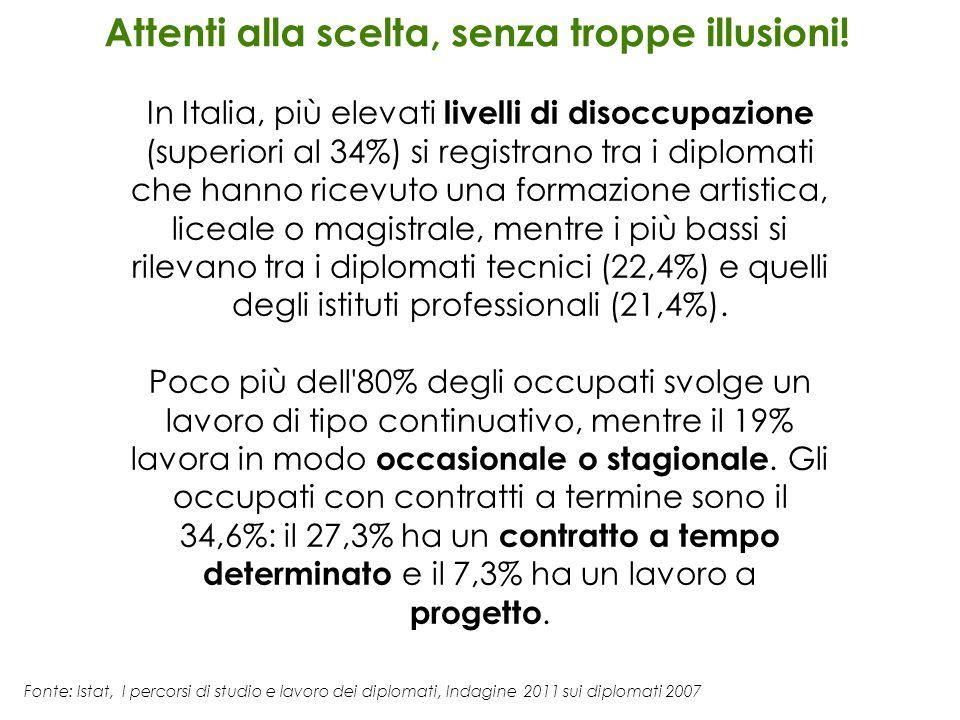 Attenti alla scelta, senza troppe illusioni! In Italia, più elevati livelli di disoccupazione (superiori al 34%) si registrano tra i diplomati che han
