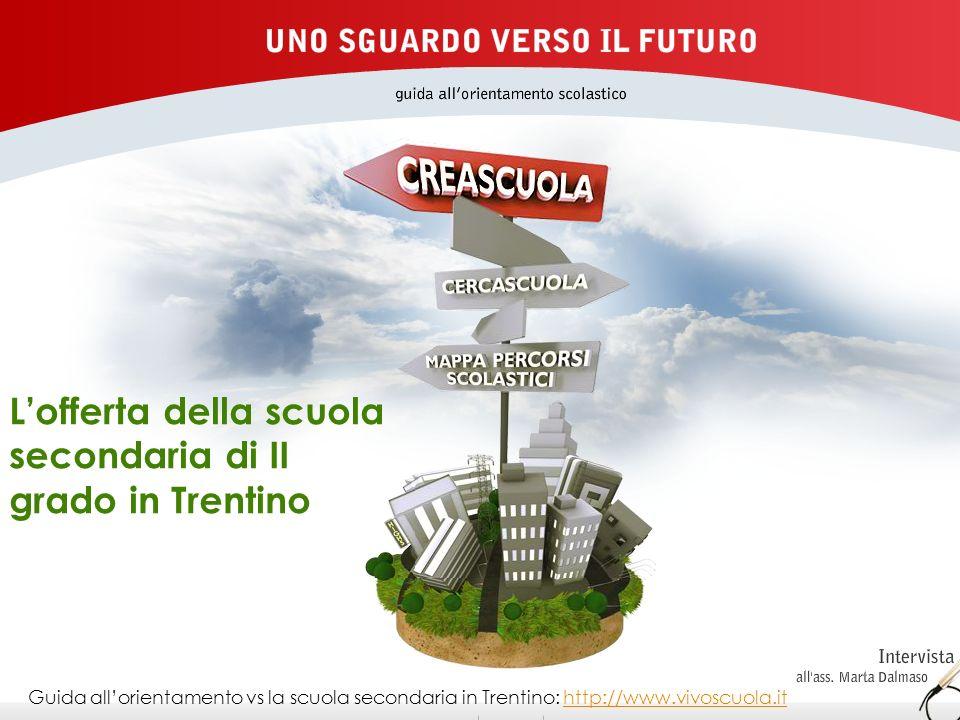 Guida allorientamento vs la scuola secondaria in Trentino: http://www.vivoscuola.ithttp://www.vivoscuola.it Lofferta della scuola secondaria di II gra