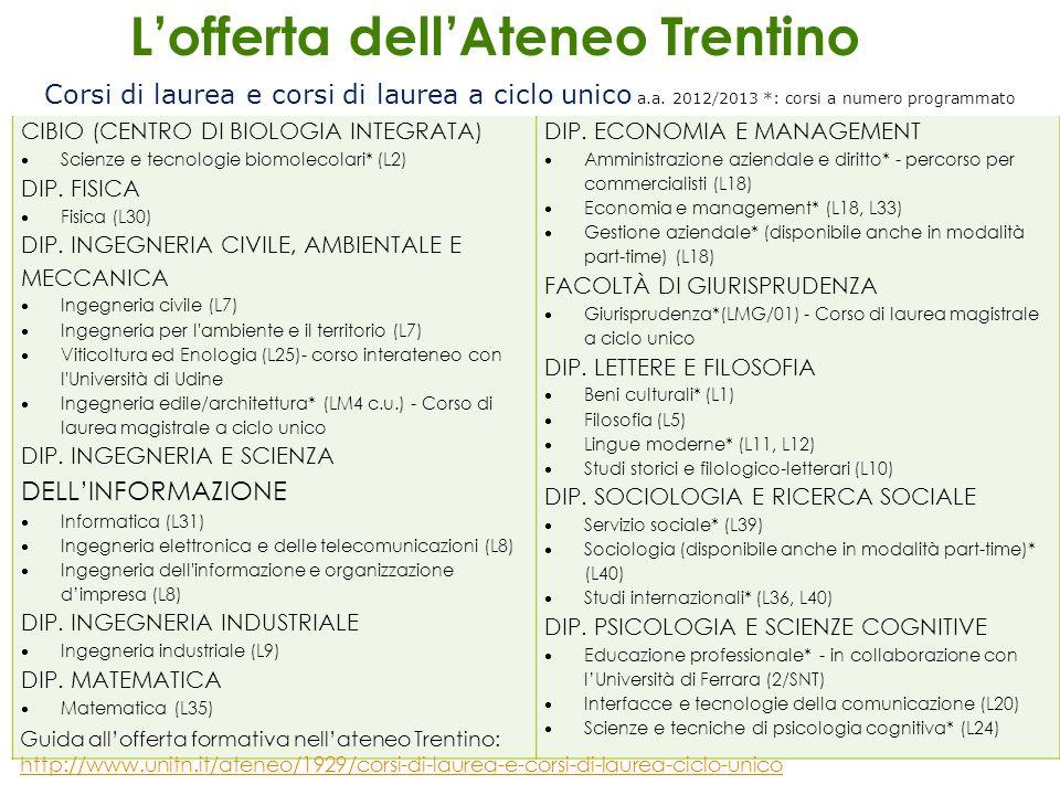 Lofferta dellAteneo Trentino CIBIO (CENTRO DI BIOLOGIA INTEGRATA) Scienze e tecnologie biomolecolari* (L2) DIP. FISICA Fisica (L30) DIP. INGEGNERIA CI