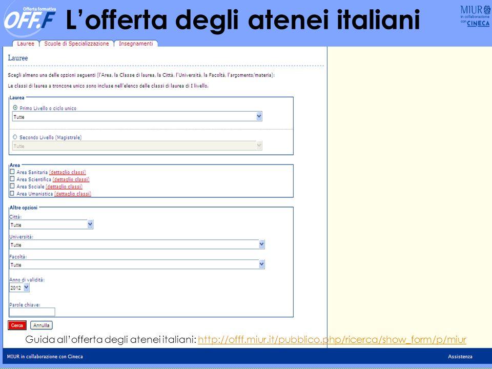 Guida allorientamento «Uno sguardo verso il futuro»: http://www.vivoscuola.ithttp://www.vivoscuola.it Guida allofferta degli atenei italiani: http://o