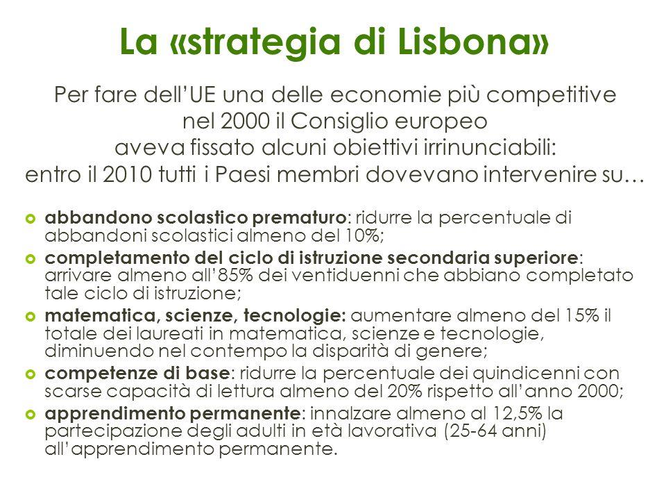 La «strategia di Lisbona» Per fare dellUE una delle economie più competitive nel 2000 il Consiglio europeo aveva fissato alcuni obiettivi irrinunciabi