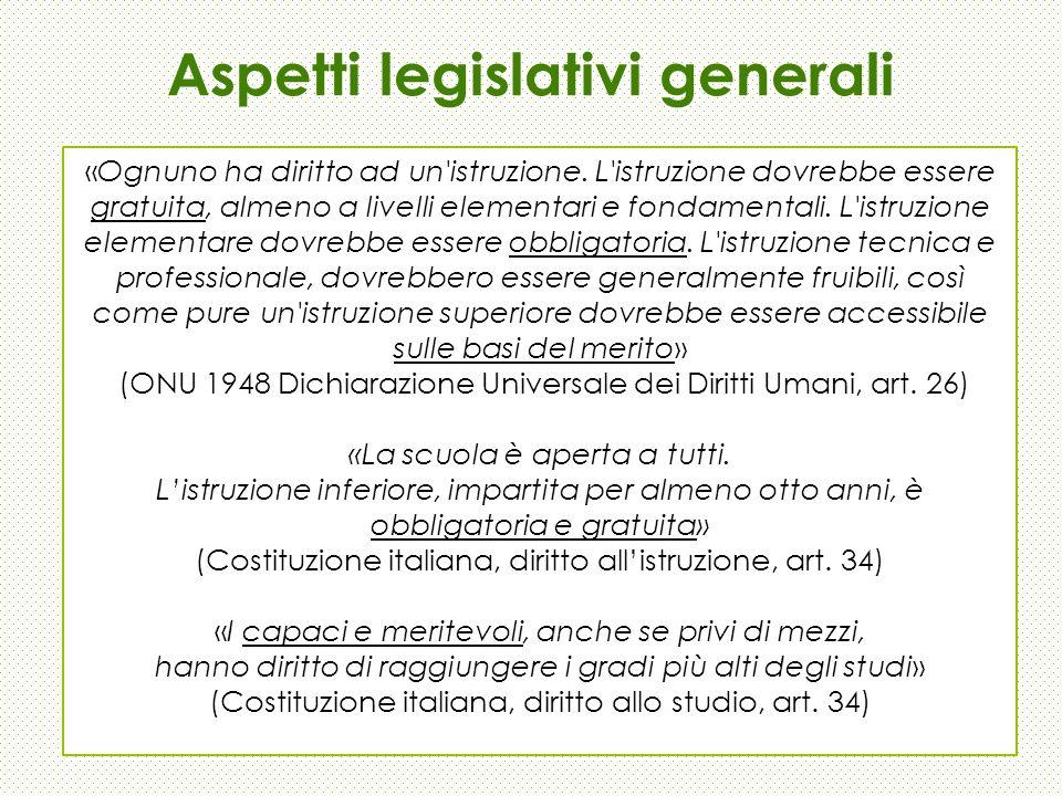 Aspetti legislativi del sistema italiano Obbligo scolastico e obbligo formativo in Italia Legge 30/2000 (Ministro Berlinguer) Legge 53/2003 (Ministro Moratti) Legge 296/2006 (Ministro Fioroni) Legge 133/2008 (Ministro Gelmini) Riordino della Secondaria di II grado Legge 133/2008 (Ministro Gelmini) Processo di Bologna e Riforma dellUniversità in Italia Decreto 509/1999 (Ministro Zecchino)