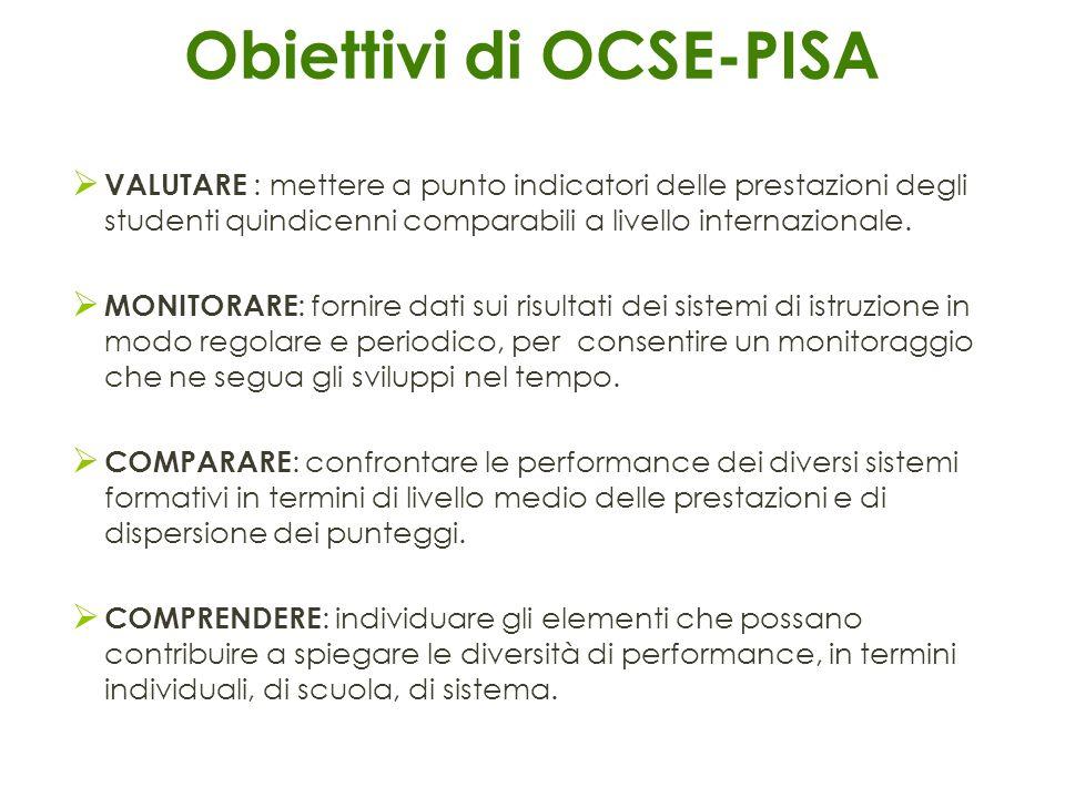 Obiettivi di OCSE-PISA VALUTARE : mettere a punto indicatori delle prestazioni degli studenti quindicenni comparabili a livello internazionale. MONITO