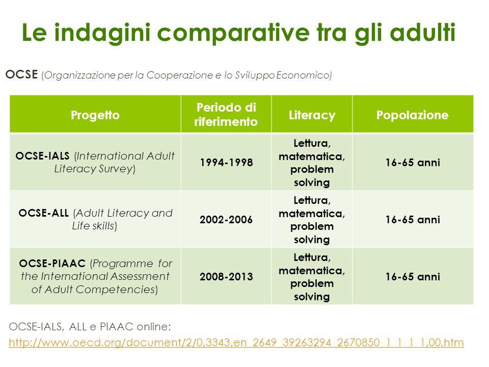 OCSE (Organizzazione per la Cooperazione e lo Sviluppo Economico) OCSE-IALS, ALL e PIAAC online: http://www.oecd.org/document/2/0,3343,en_2649_3926329