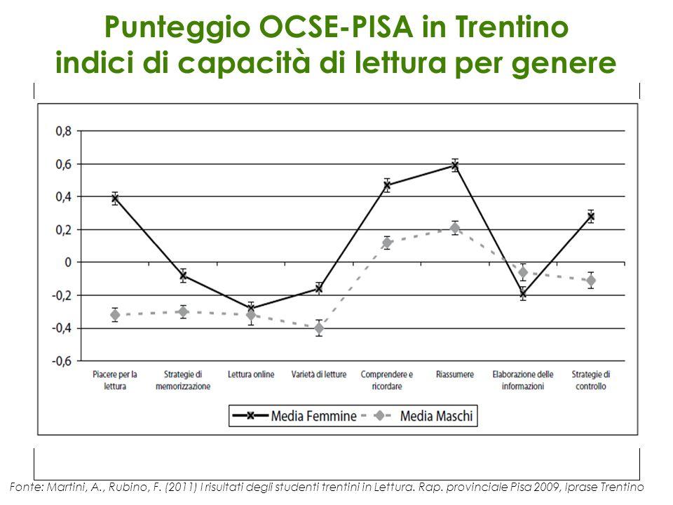 Punteggio OCSE-PISA in Trentino indici di capacità di lettura per genere Fonte: Martini, A., Rubino, F. (2011) I risultati degli studenti trentini in