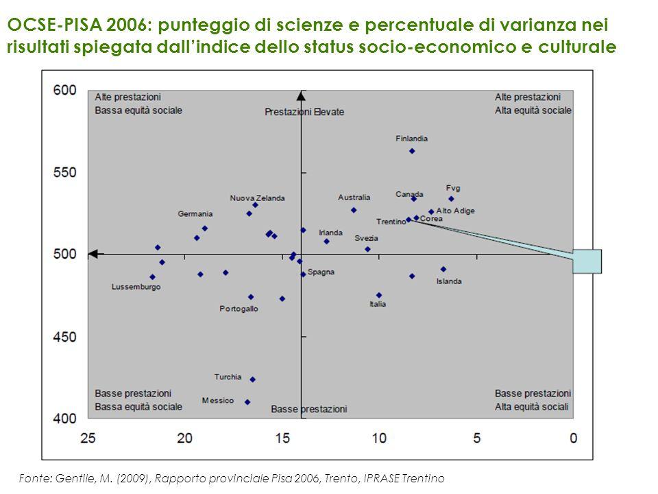 OCSE-PISA 2006: punteggio di scienze e percentuale di varianza nei risultati spiegata dallindice dello status socio-economico e culturale Fonte: Genti