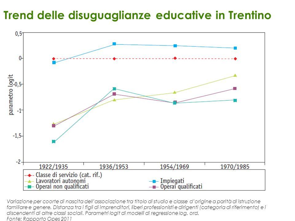 Trend delle disuguaglianze educative in Trentino Variazione per coorte di nascita dellassociazione tra titolo di studio e classe dorigine a parità di