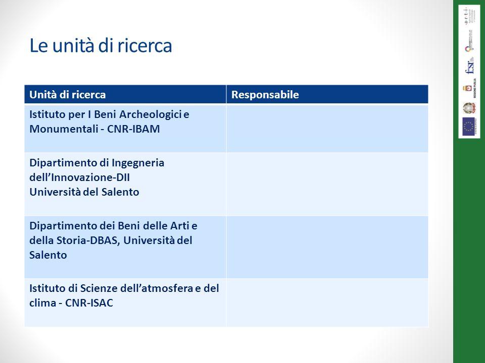 Attività/progetto/servizio5.