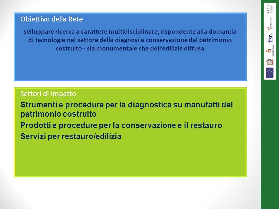 Obiettivo della Rete Settori di impatto Strumenti e procedure per la diagnostica su manufatti del patrimonio costruito Prodotti e procedure per la con