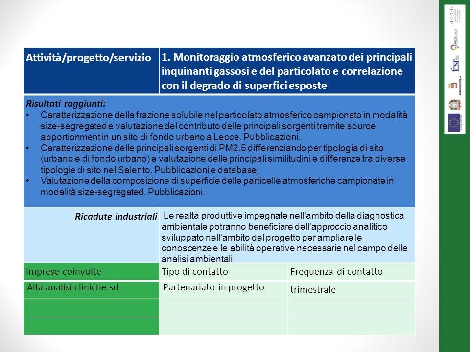 Attività/progetto/servizio1. Monitoraggio atmosferico avanzato dei principali inquinanti gassosi e del particolato e correlazione con il degrado di su