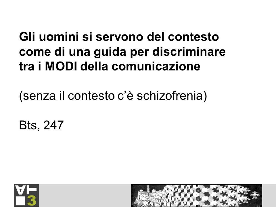 Gli uomini si servono del contesto come di una guida per discriminare tra i MODI della comunicazione (senza il contesto cè schizofrenia) Bts, 247
