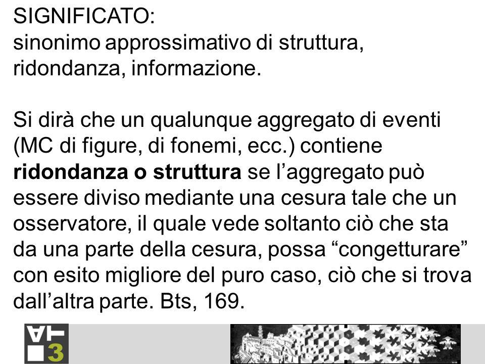 SIGNIFICATO: sinonimo approssimativo di struttura, ridondanza, informazione.