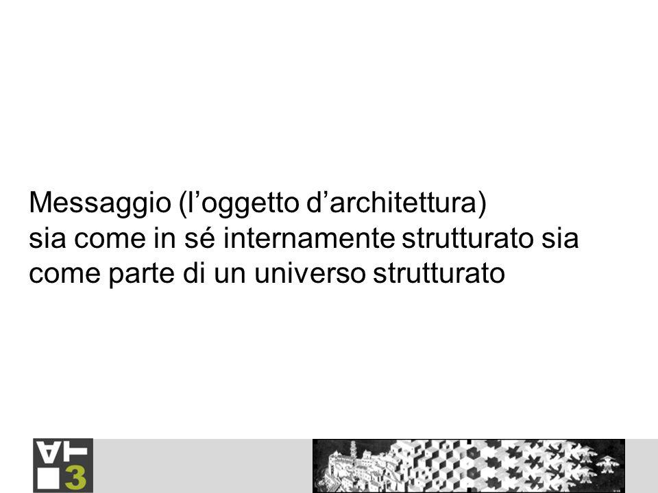 Messaggio (loggetto darchitettura) sia come in sé internamente strutturato sia come parte di un universo strutturato