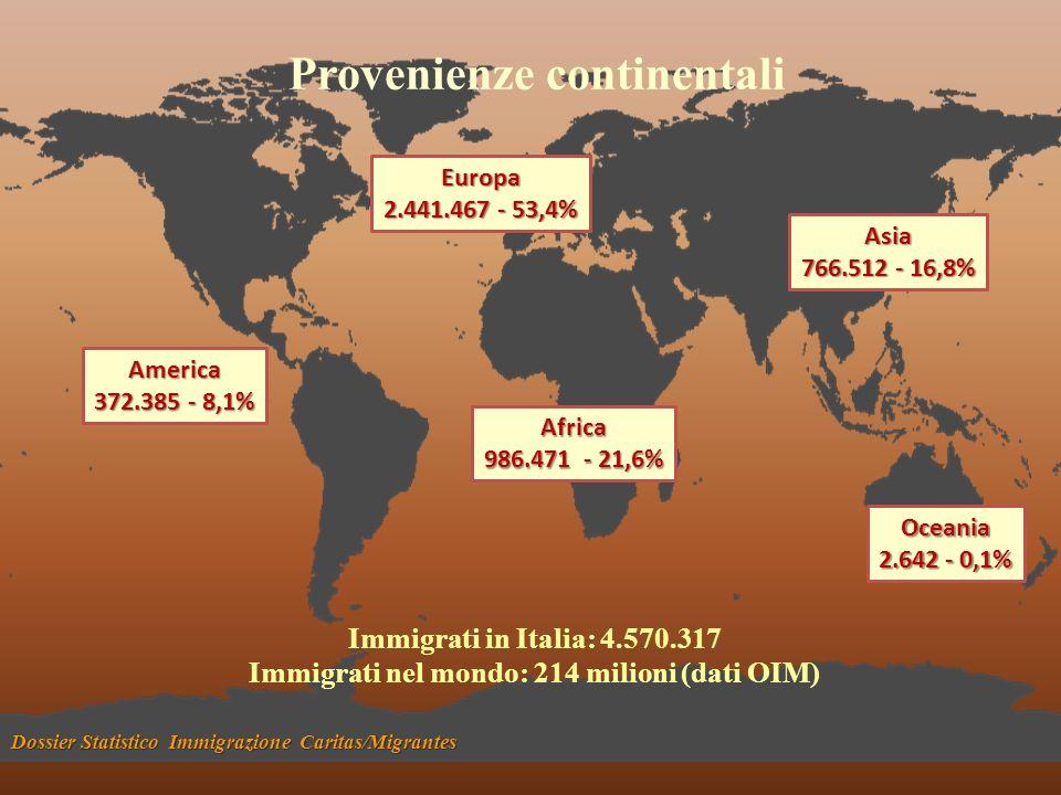 Europa 2.441.467 - 53,4% Asia 766.512 - 16,8% Oceania 2.642 - 0,1% Africa 986.471 - 21,6% America 372.385 - 8,1% Dossier Statistico Immigrazione Carit
