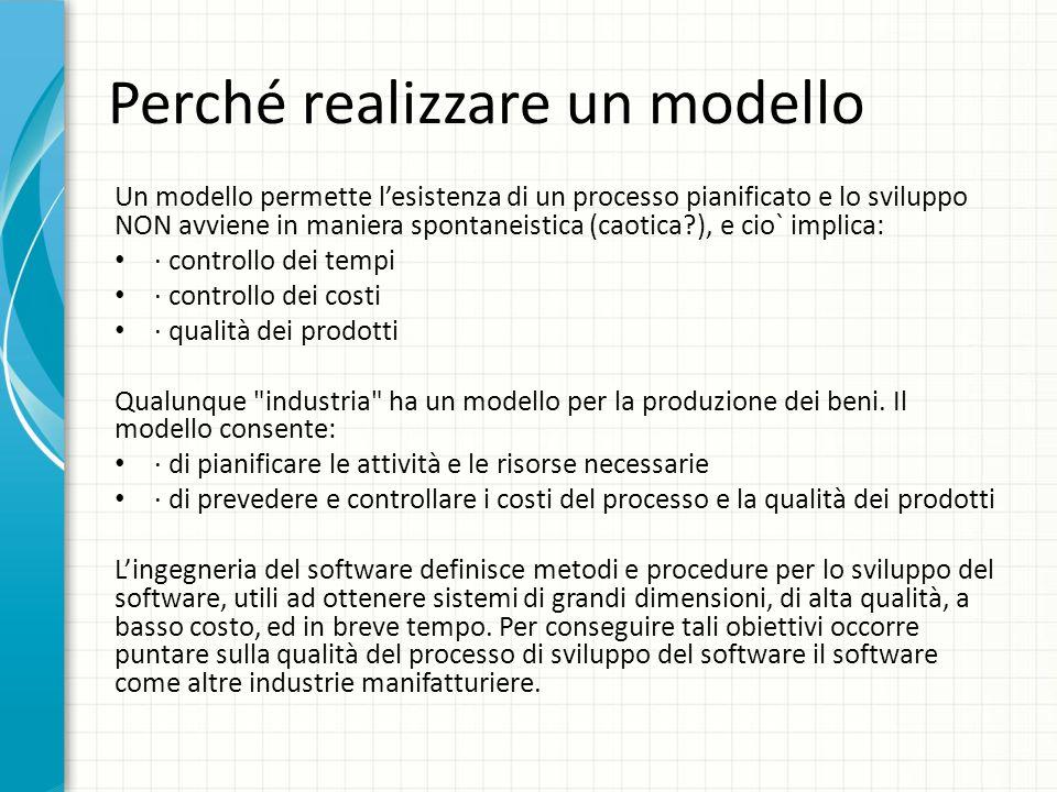 Perché realizzare un modello Un modello permette lesistenza di un processo pianificato e lo sviluppo NON avviene in maniera spontaneistica (caotica?),