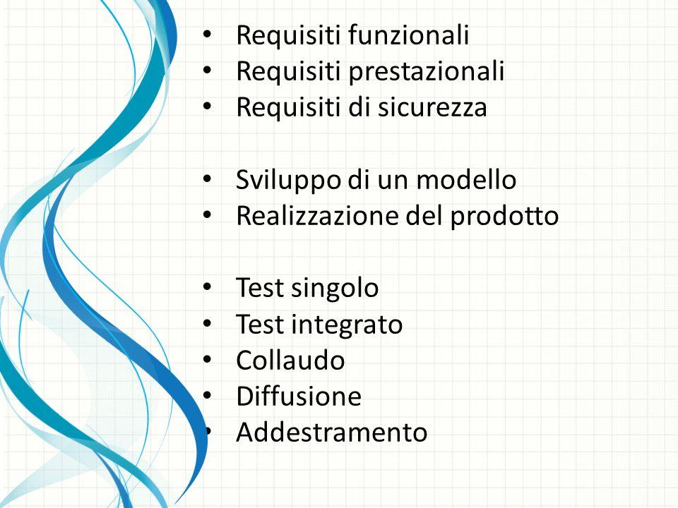 Requisiti funzionali Requisiti prestazionali Requisiti di sicurezza Sviluppo di un modello Realizzazione del prodotto Test singolo Test integrato Coll