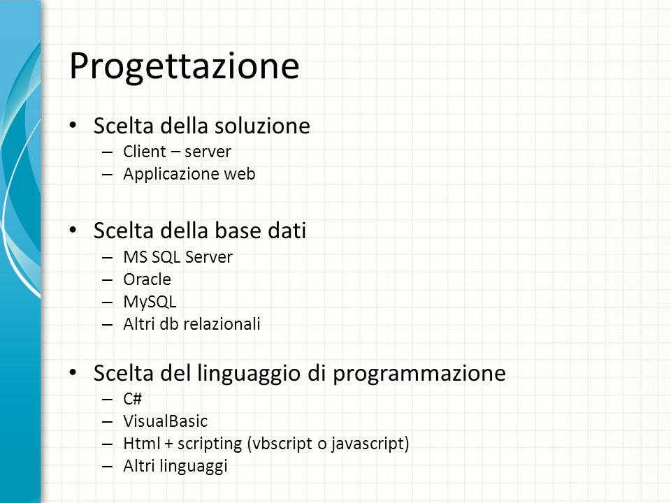 Progettazione Scelta della soluzione – Client – server – Applicazione web Scelta della base dati – MS SQL Server – Oracle – MySQL – Altri db relaziona
