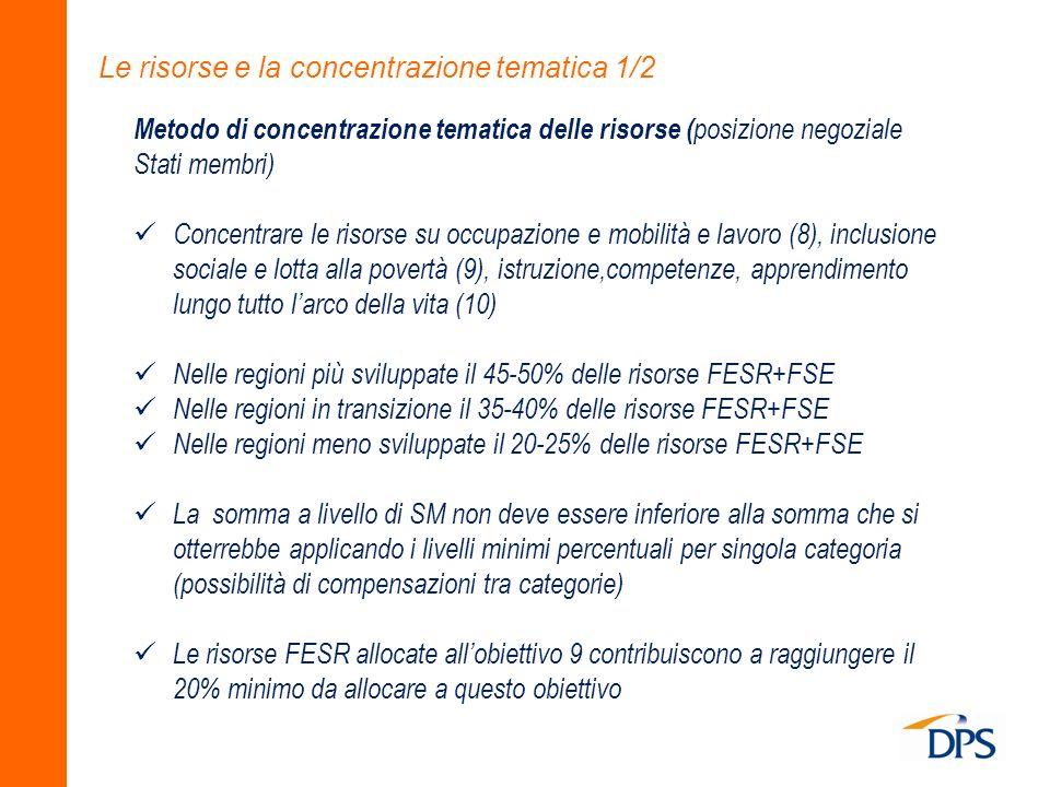 Le risorse e la concentrazione tematica 1/2 Metodo di concentrazione tematica delle risorse ( posizione negoziale Stati membri) Concentrare le risorse