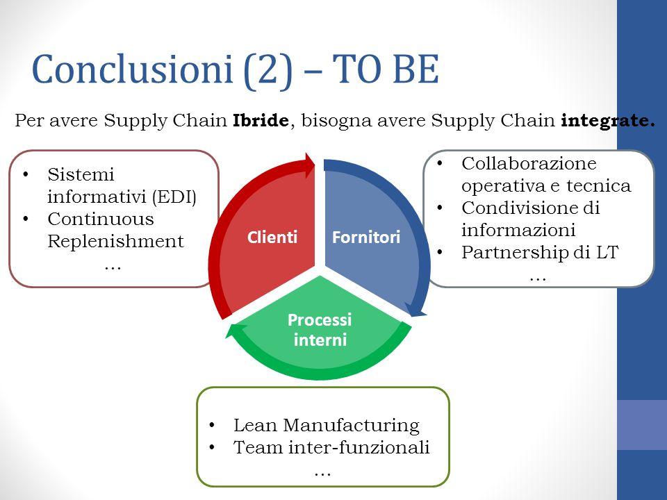 Sistemi informativi (EDI) Continuous Replenishment … Conclusioni (2) – TO BE Collaborazione operativa e tecnica Condivisione di informazioni Partnersh