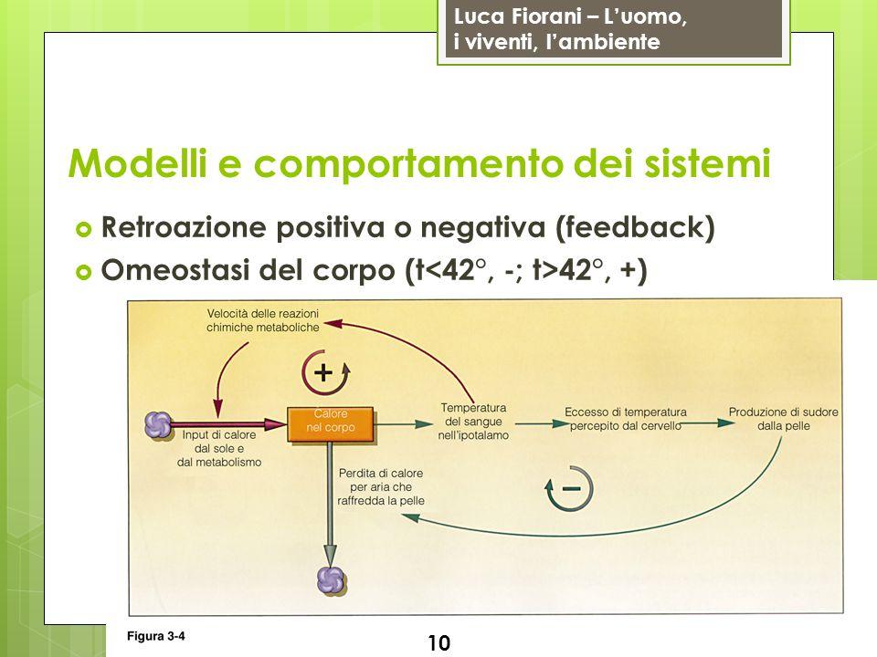 Luca Fiorani – Luomo, i viventi, lambiente Modelli e comportamento dei sistemi Retroazione positiva o negativa (feedback) Omeostasi del corpo (t 42°, +) 10
