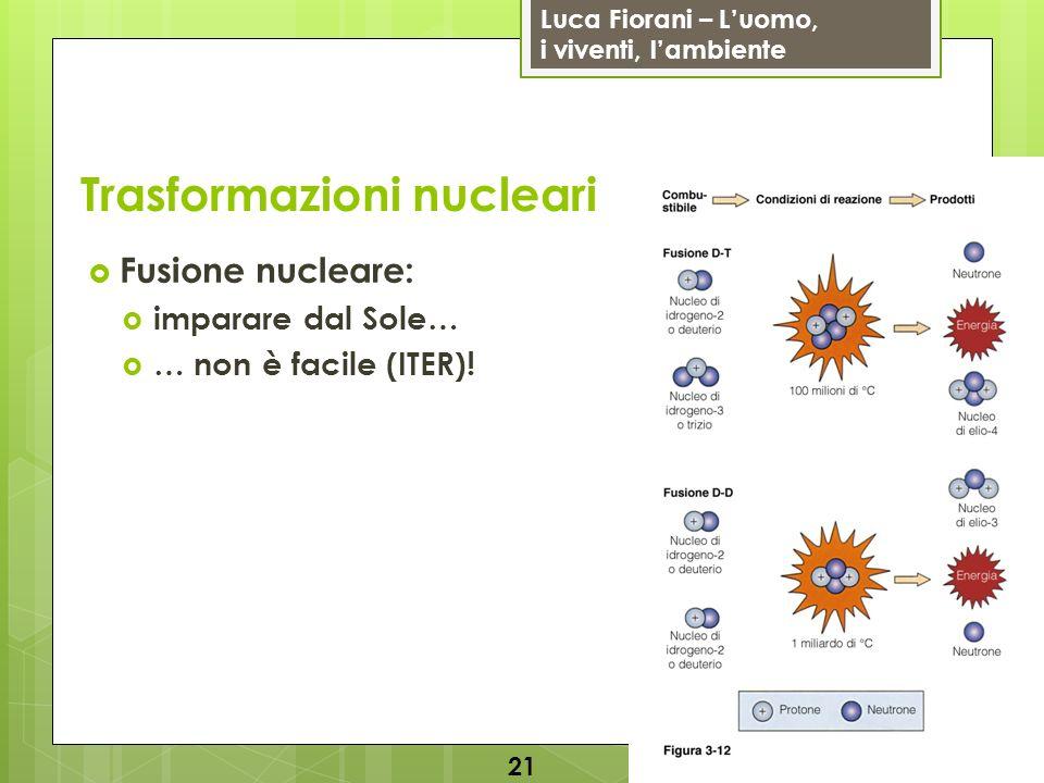 Luca Fiorani – Luomo, i viventi, lambiente Trasformazioni nucleari Fusione nucleare: imparare dal Sole… … non è facile (ITER).