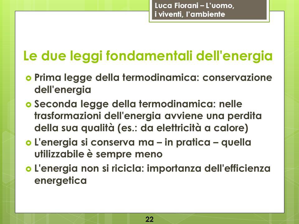 Luca Fiorani – Luomo, i viventi, lambiente Le due leggi fondamentali dell'energia Prima legge della termodinamica: conservazione dell'energia Seconda