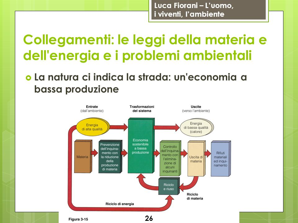Luca Fiorani – Luomo, i viventi, lambiente Collegamenti: le leggi della materia e dell energia e i problemi ambientali La natura ci indica la strada: un economia a bassa produzione 26