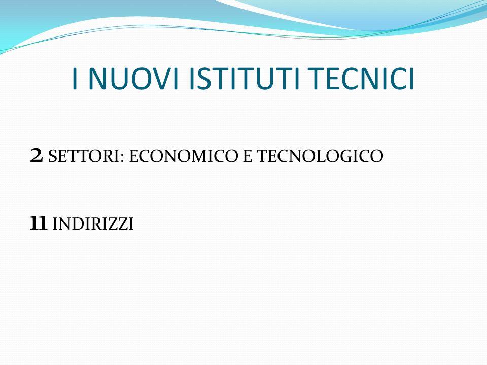 I NUOVI ISTITUTI TECNICI 2 SETTORI: ECONOMICO E TECNOLOGICO 11 INDIRIZZI