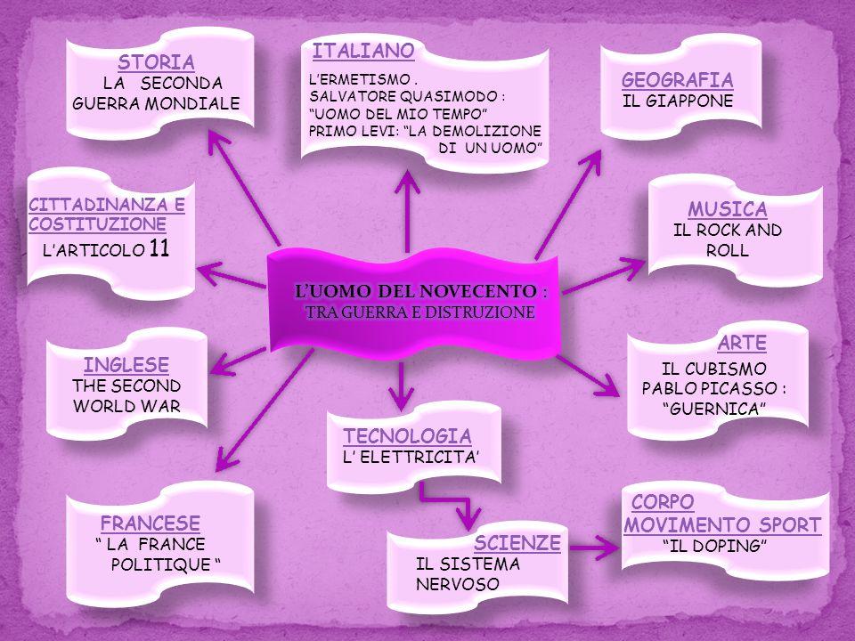 STORIA LA SECONDA GUERRA MONDIALE GEOGRAFIA IL GIAPPONE CITTADINANZA E COSTITUZIONE LARTICOLO 11 MUSICA IL ROCK AND ROLL ITALIANO LERMETISMO. SALVATOR