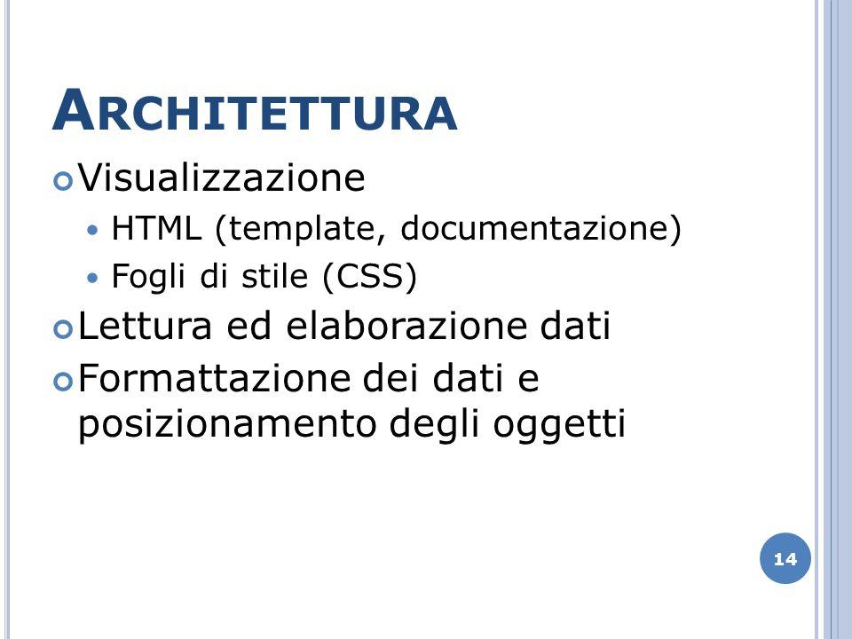 A RCHITETTURA Visualizzazione HTML (template, documentazione) Fogli di stile (CSS) Lettura ed elaborazione dati Formattazione dei dati e posizionament