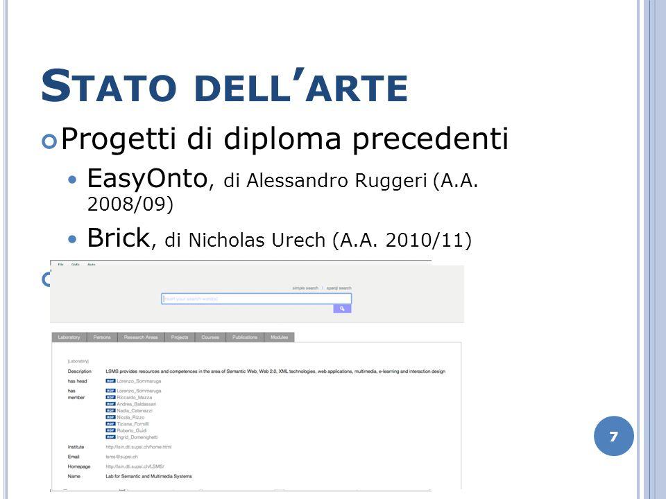 S TATO DELL ARTE Progetti di diploma precedenti EasyOnto, di Alessandro Ruggeri (A.A. 2008/09) Brick, di Nicholas Urech (A.A. 2010/11) Librerie grafic