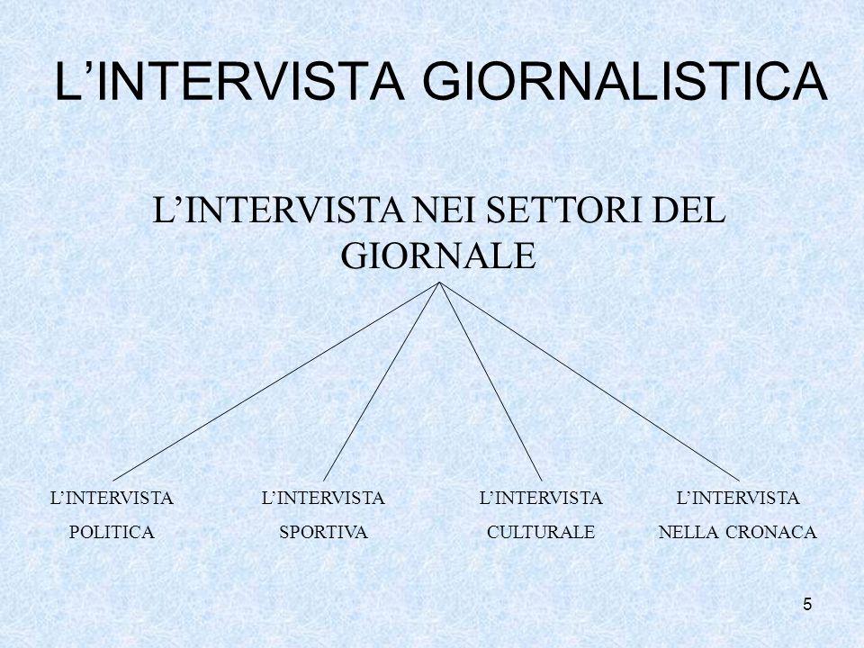 5 LINTERVISTA GIORNALISTICA LINTERVISTA NEI SETTORI DEL GIORNALE LINTERVISTA POLITICA LINTERVISTA SPORTIVA LINTERVISTA CULTURALE LINTERVISTA NELLA CRONACA