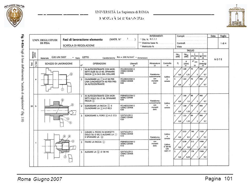 Roma Giugno 2007 UNIVERSITĂ La Sapienza di ROMA FACOLTĂ DI INGEGNERIA Pagina 101 I fogli di lavorazione: esempio