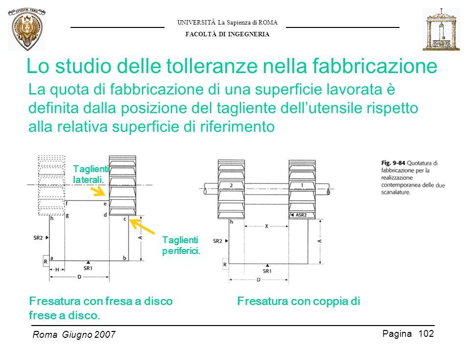 Roma Giugno 2007 UNIVERSITĂ La Sapienza di ROMA FACOLTĂ DI INGEGNERIA Pagina 102 Lo studio delle tolleranze nella fabbricazione La quota di fabbricazi