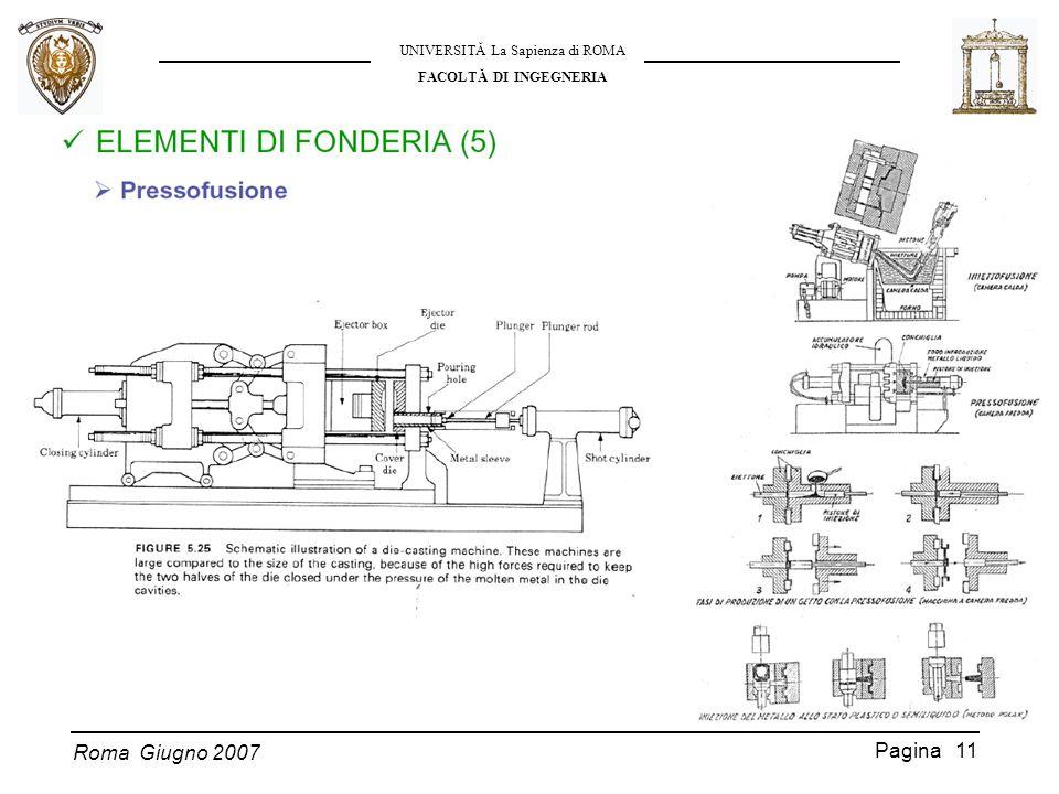 Roma Giugno 2007 UNIVERSITĂ La Sapienza di ROMA FACOLTĂ DI INGEGNERIA Pagina 11