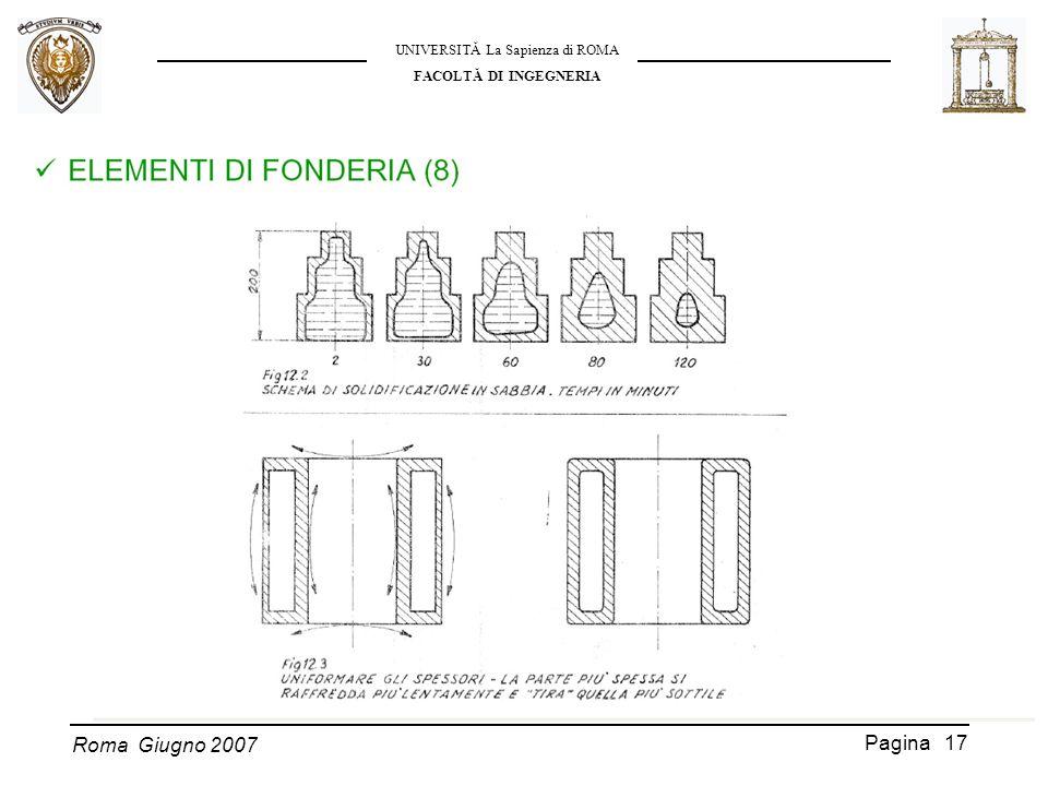 Roma Giugno 2007 UNIVERSITĂ La Sapienza di ROMA FACOLTĂ DI INGEGNERIA Pagina 17