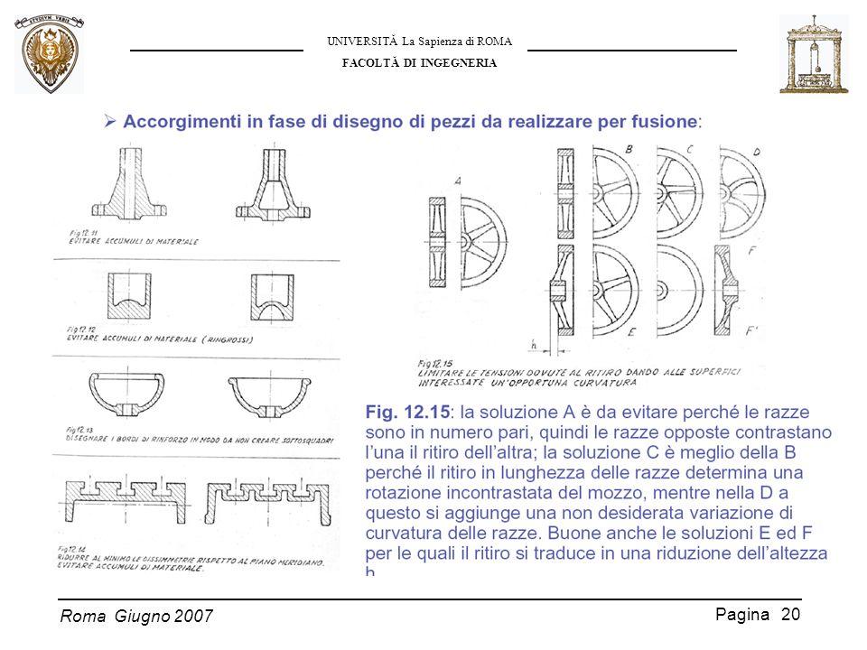 Roma Giugno 2007 UNIVERSITĂ La Sapienza di ROMA FACOLTĂ DI INGEGNERIA Pagina 20