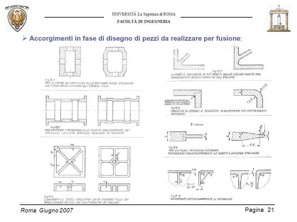 Roma Giugno 2007 UNIVERSITĂ La Sapienza di ROMA FACOLTĂ DI INGEGNERIA Pagina 21