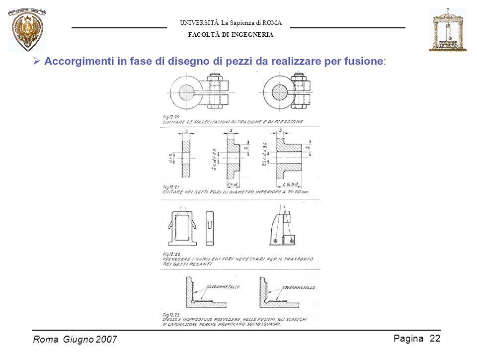 Roma Giugno 2007 UNIVERSITĂ La Sapienza di ROMA FACOLTĂ DI INGEGNERIA Pagina 22