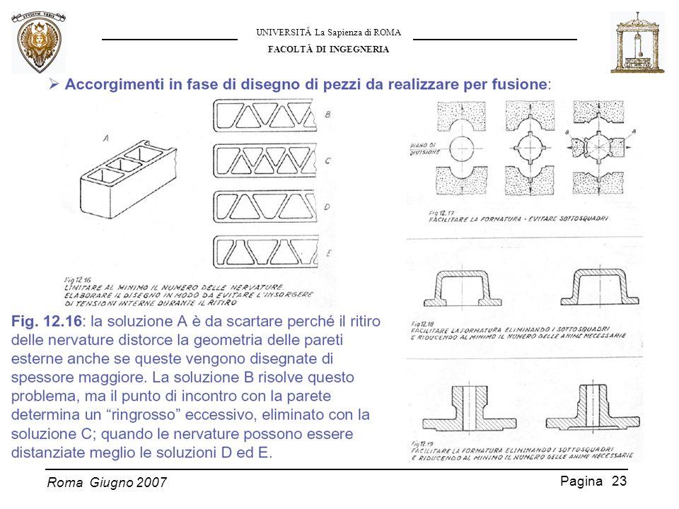 Roma Giugno 2007 UNIVERSITĂ La Sapienza di ROMA FACOLTĂ DI INGEGNERIA Pagina 23